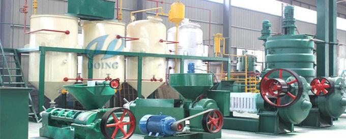 浅析中国油脂设备的发展动态