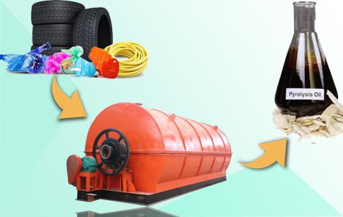 废旧轮胎塑料裂解项目