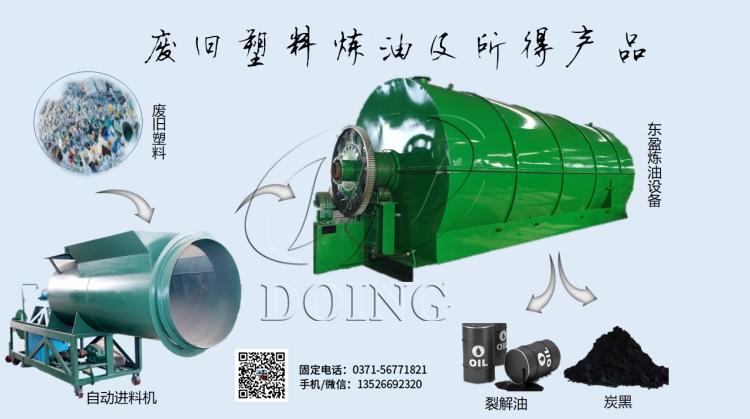 废旧塑料炼油生产方法及工艺